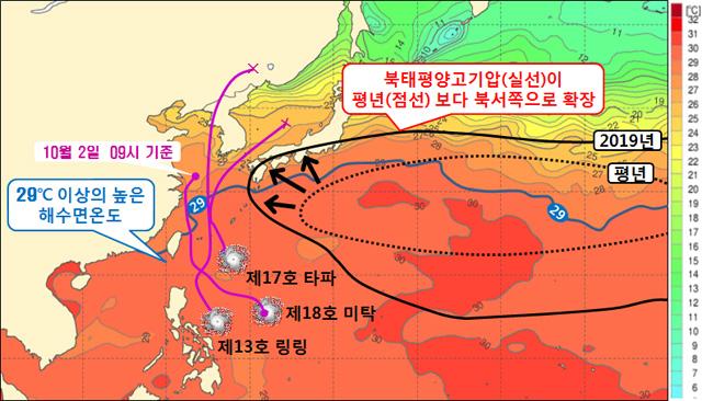 10월 슈퍼태풍 하기비스, 절절 끓는 바다의 역습4.jpg