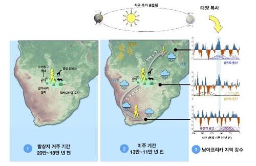 현생인류 발상지는 아프리카 칼라하리..기후변화로 이주 시작2.jpg